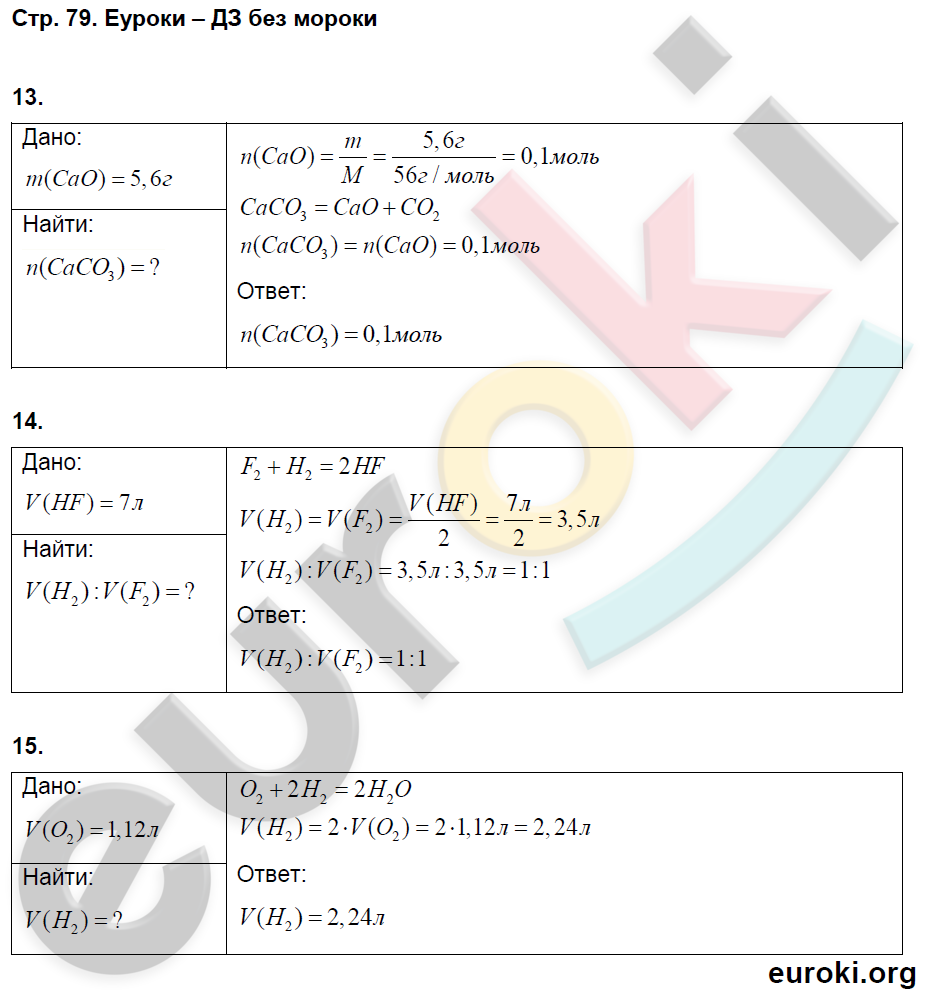 ГДЗ по химии 8 класс тетрадь тренажёр Гара. Задание: стр. 79