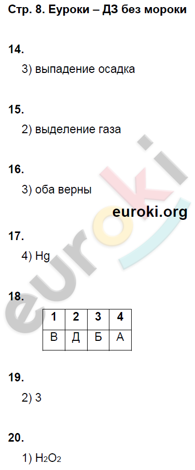 ГДЗ по химии 8 класс тетрадь тренажёр Гара. Задание: стр. 8