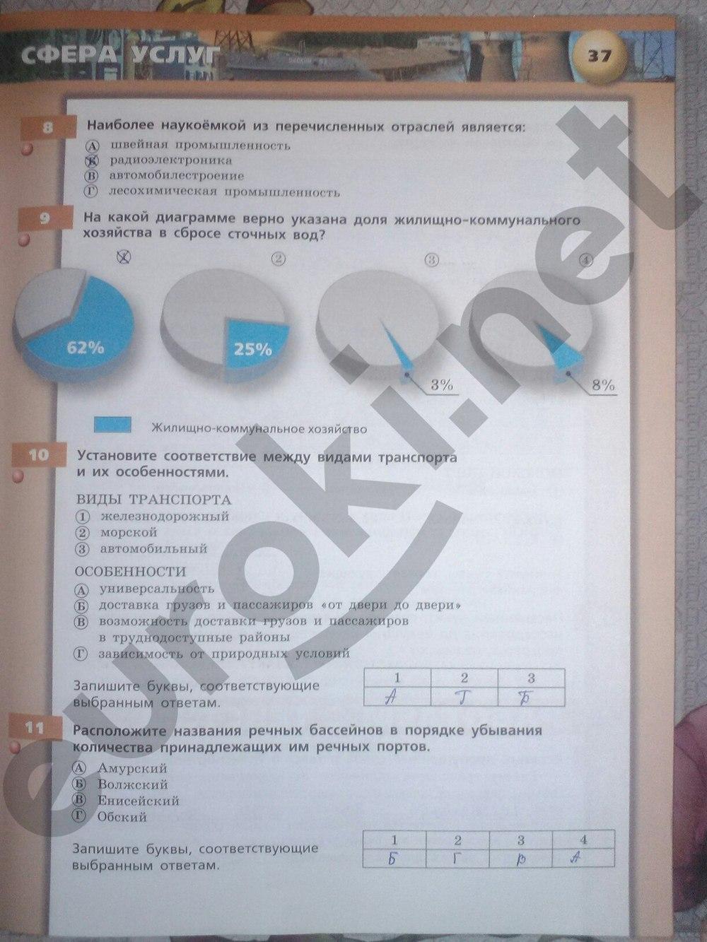 ГДЗ по географии 9 класс тетрадь тренажёр Ходова, Ольховая. Задание: стр. 37