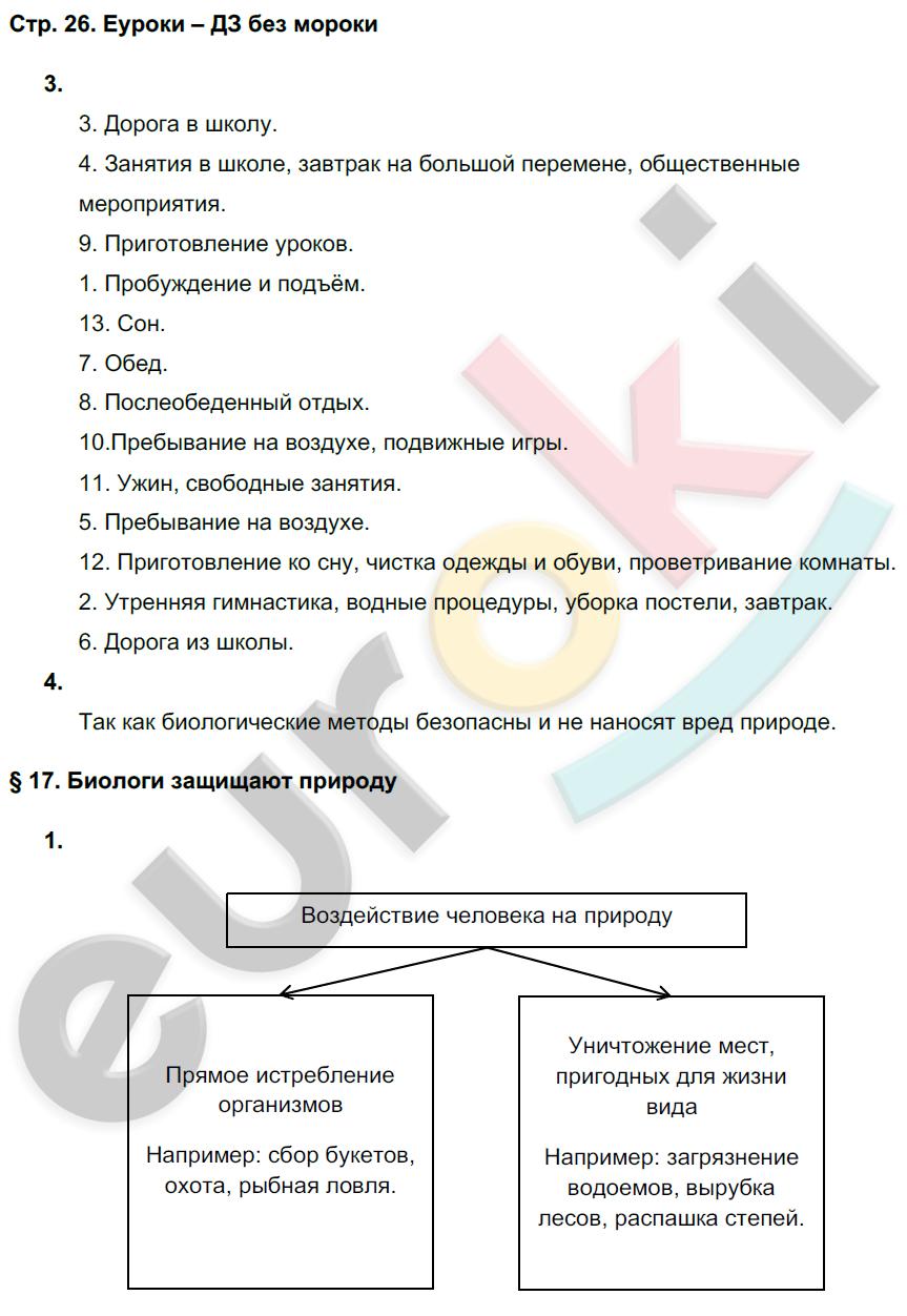 биология 8 класс рабочая тетрадь романова гдз