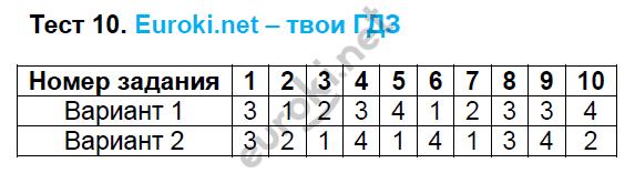 ГДЗ по русскому языку 6 класс тесты Груздева, Разумовская. Задание: Тест 10