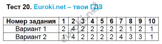 ГДЗ по русскому языку 6 класс тесты Груздева, Разумовская. Задание: Тест 20
