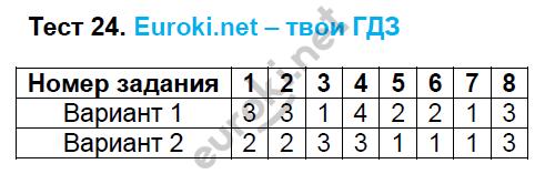 ГДЗ по русскому языку 6 класс тесты Груздева, Разумовская. Задание: Тест 24
