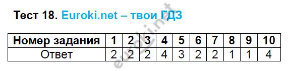 ГДЗ по русскому языку 5 класс тесты Кудинова. К учебнику Разумовской Часть 1, 2. Задание: Тест 18