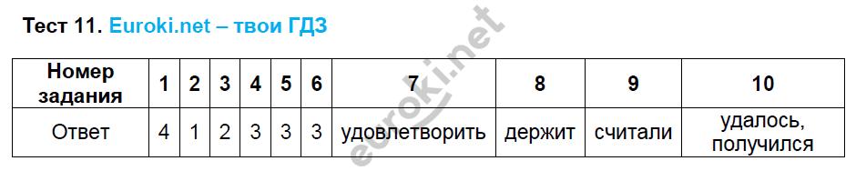 ГДЗ по русскому языку 5 класс тесты Кудинова. К учебнику Разумовской Часть 1, 2. Задание: Тест 11
