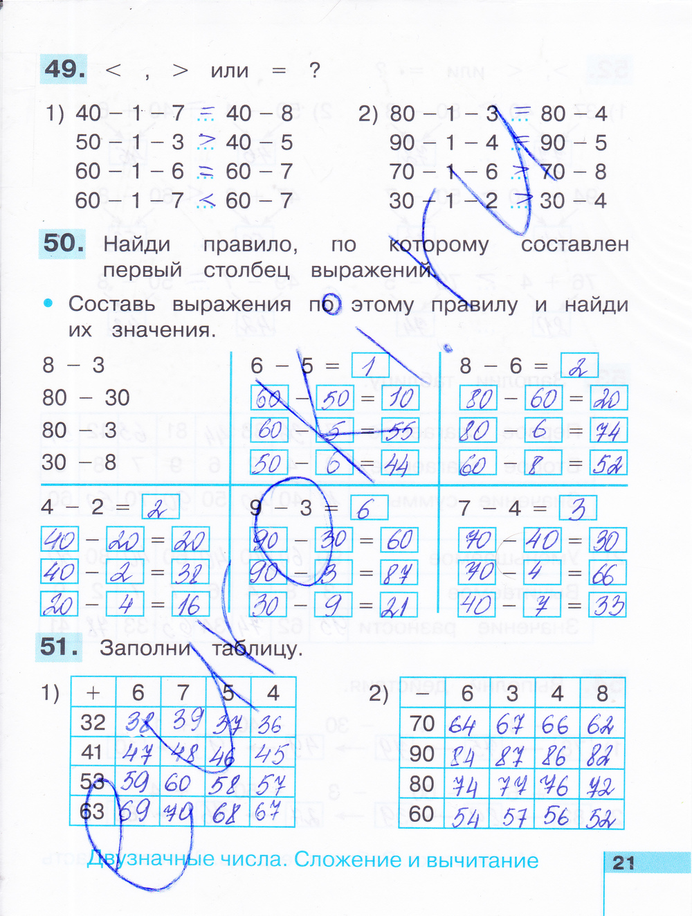 ГДЗ по математике 2 класс рабочая тетрадь Истомина Часть 1, 2. Задание: стр. 21