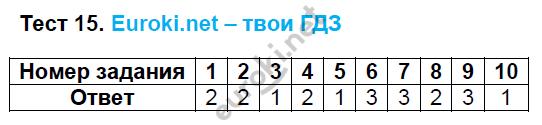 ГДЗ по русскому языку 8 класс тесты Груздева, Разумовская. Задание: Тест 15