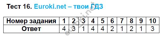 ГДЗ по русскому языку 8 класс тесты Груздева, Разумовская. Задание: Тест 16