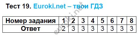 ГДЗ по русскому языку 8 класс тесты Груздева, Разумовская. Задание: Тест 19