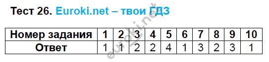ГДЗ по русскому языку 8 класс тесты Груздева, Разумовская. Задание: Тест 26
