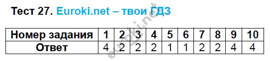 ГДЗ по русскому языку 8 класс тесты Груздева, Разумовская. Задание: Тест 27