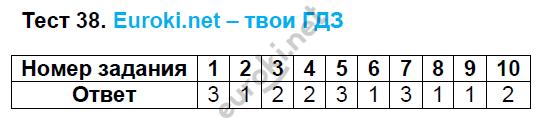 ГДЗ по русскому языку 8 класс тесты Груздева, Разумовская. Задание: Тест 38