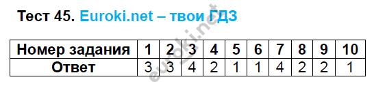 ГДЗ по русскому языку 8 класс тесты Груздева, Разумовская. Задание: Тест 45