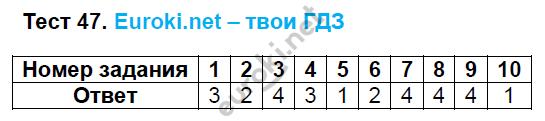 ГДЗ по русскому языку 8 класс тесты Груздева, Разумовская. Задание: Тест 47
