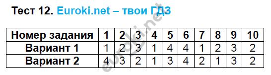 ГДЗ по математике 6 класс тесты Рудницкая. К учебнику Виленкина. Задание: Тест 12