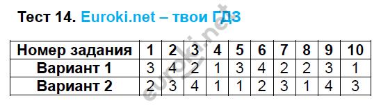 ГДЗ по математике 6 класс тесты Рудницкая. К учебнику Виленкина. Задание: Тест 14