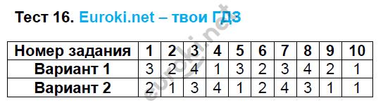 ГДЗ по математике 6 класс тесты Рудницкая. К учебнику Виленкина. Задание: Тест 16