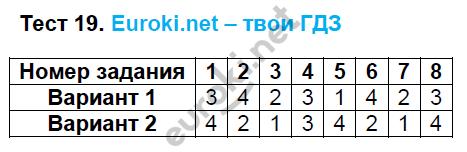 ГДЗ по математике 6 класс тесты Рудницкая. К учебнику Виленкина. Задание: Тест 19