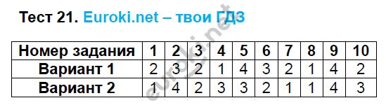 ГДЗ по математике 6 класс тесты Рудницкая. К учебнику Виленкина. Задание: Тест 21