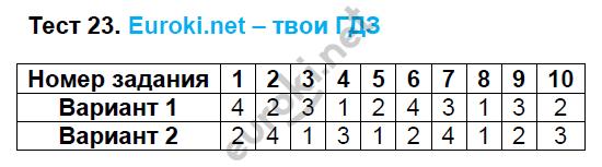 ГДЗ по математике 6 класс тесты Рудницкая. К учебнику Виленкина. Задание: Тест 23
