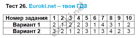 ГДЗ по математике 6 класс тесты Рудницкая. К учебнику Виленкина. Задание: Тест 26