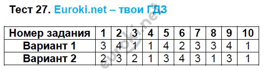 ГДЗ по математике 6 класс тесты Рудницкая. К учебнику Виленкина. Задание: Тест 27