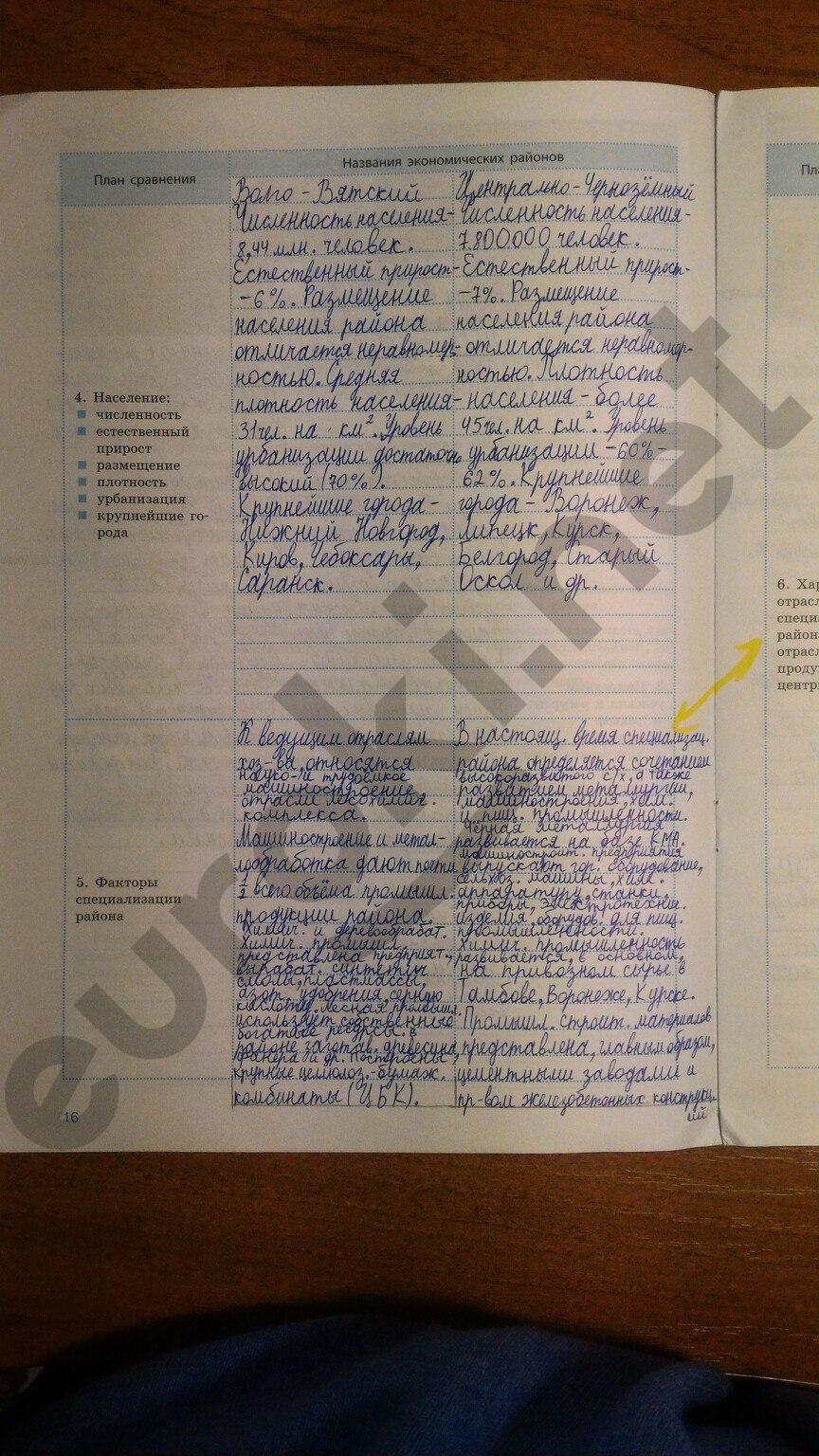 ГДЗ по географии 9 класс рабочая тетрадь Супрычев, Григоренко. Задание: стр. 16