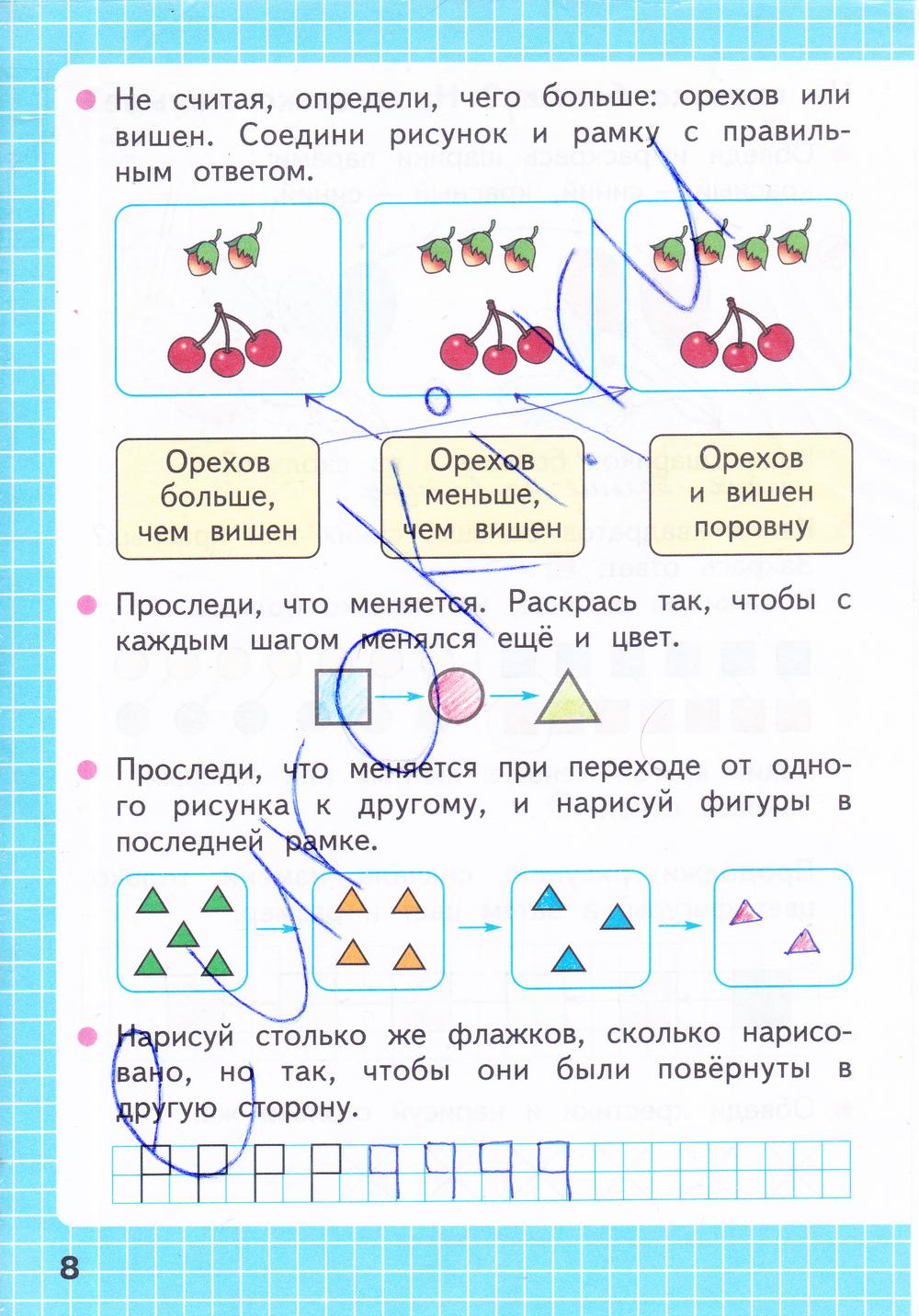 ГДЗ по математике 1 класс рабочая тетрадь Моро, Волкова Часть 1, 2. Задание: стр. 8