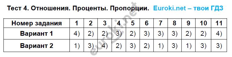 ГДЗ по алгебре 7 класс тематические тесты Ткачева Вводные тесты. Задание: Тест 4. Отношения. Проценты. Пропорции