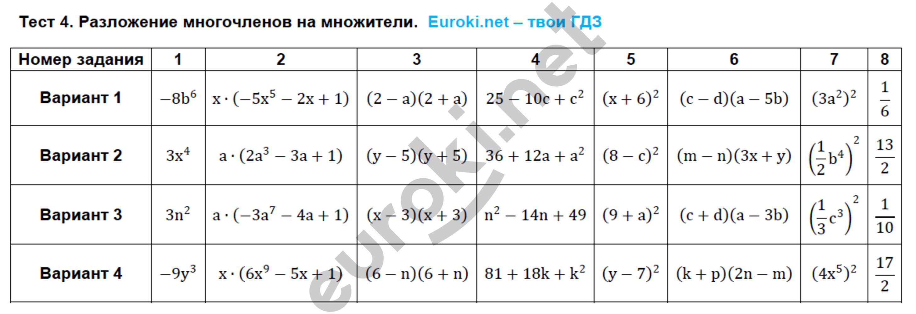 ГДЗ по алгебре 7 класс тематические тесты Ткачева Основные тесты. Задание: Тест 4. Разложение многочленов на множители