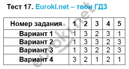 ГДЗ по математике 5 класс тематические тесты Чулков, Шершнев. Задание: Тест 17