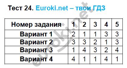 ГДЗ по математике 5 класс тематические тесты Чулков, Шершнев. Задание: Тест 24