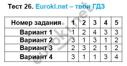 ГДЗ по математике 5 класс тематические тесты Чулков, Шершнев. Задание: Тест 26