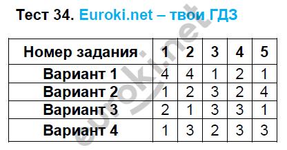 ГДЗ по математике 5 класс тематические тесты Чулков, Шершнев. Задание: Тест 34