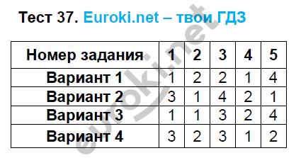 ГДЗ по математике 5 класс тематические тесты Чулков, Шершнев. Задание: Тест 37