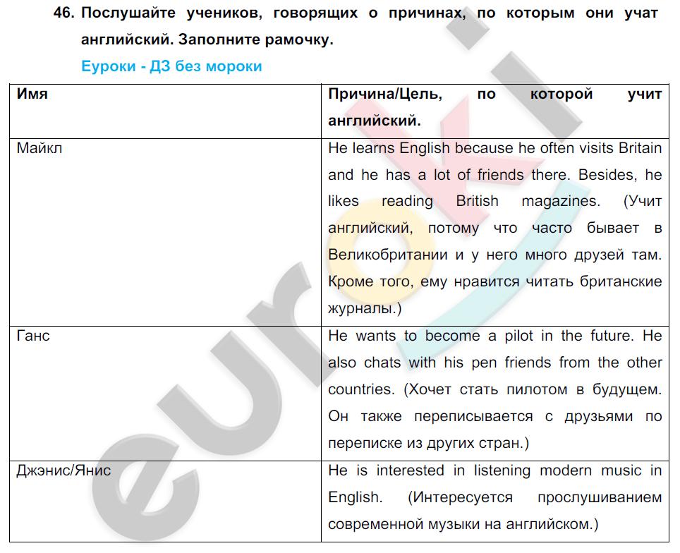 ГДЗ по английскому языку 7 класс Биболетова Юнит 2. Задание: 46