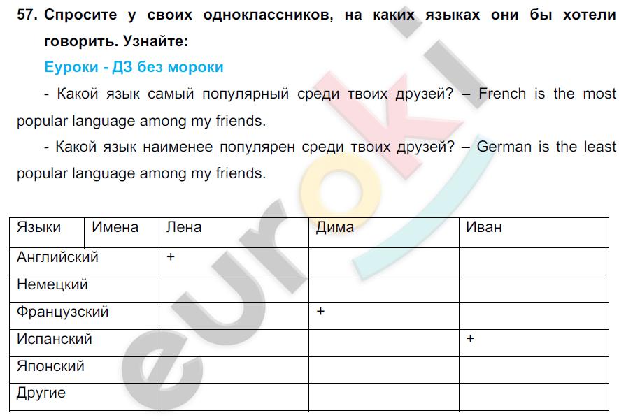 ГДЗ по английскому языку 7 класс Биболетова Юнит 2. Задание: 57