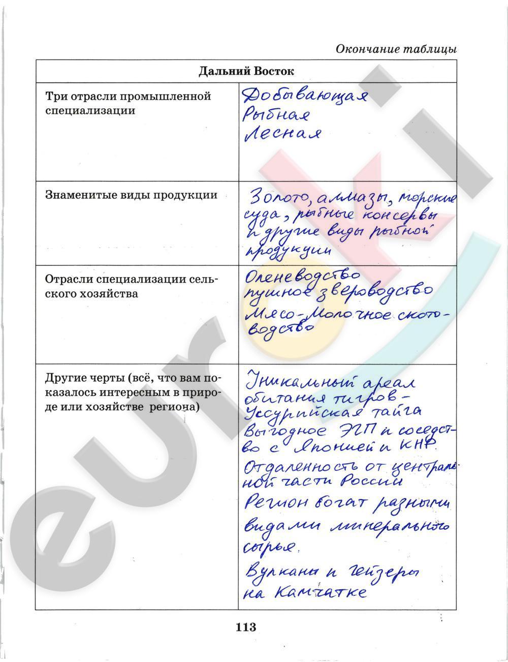ГДЗ по географии 9 класс рабочая тетрадь Домогацких Часть 1, 2. Задание: стр. 113