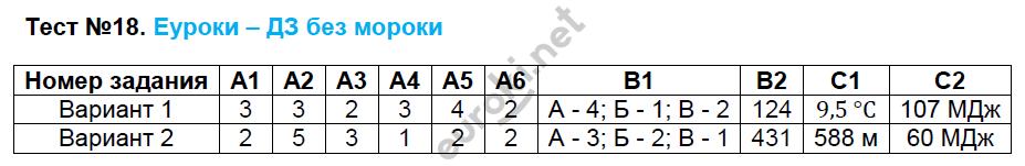 ГДЗ по физике 8 класс контрольно-измерительные материалы Зорин. Задание: Тест 18