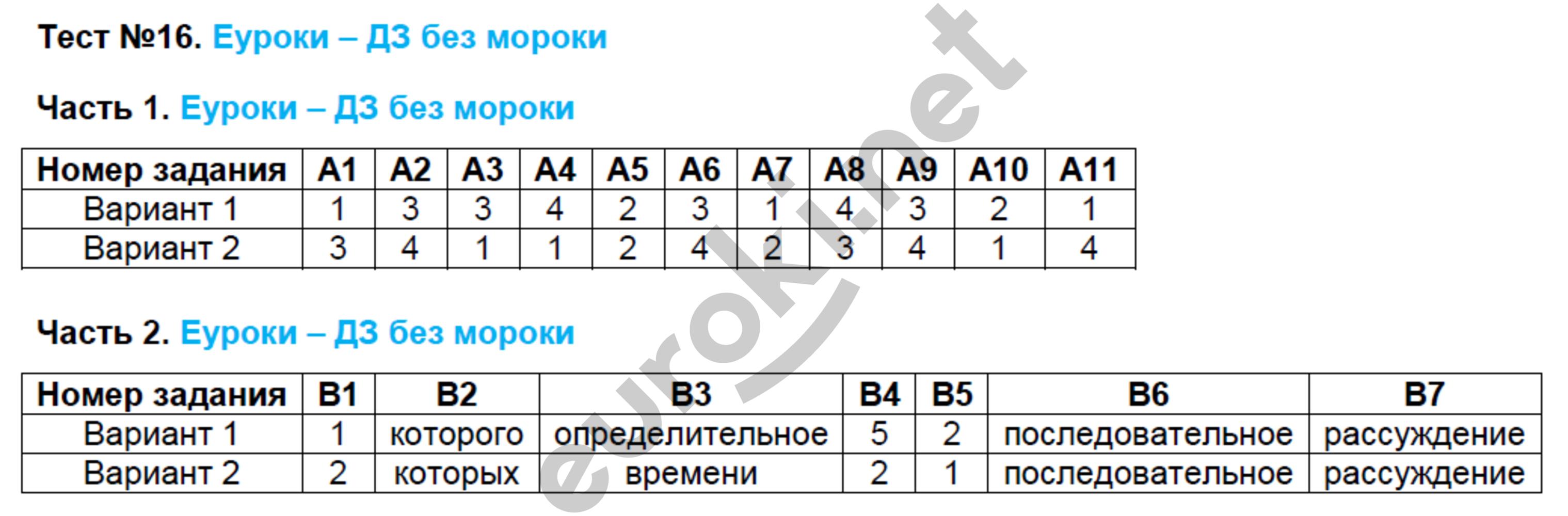 ГДЗ по русскому языку 9 класс контрольно-измерительные материалы Егорова. Задание: Тест 16