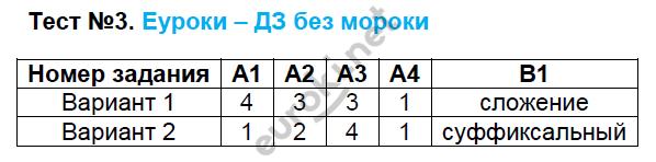 ГДЗ по русскому языку 9 класс контрольно-измерительные материалы Егорова. Задание: Тест 3