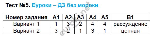ГДЗ по русскому языку 9 класс контрольно-измерительные материалы Егорова. Задание: Тест 5