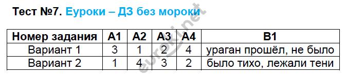 ГДЗ по русскому языку 9 класс контрольно-измерительные материалы Егорова. Задание: Тест 7