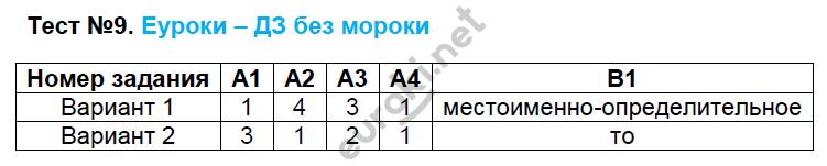 ГДЗ по русскому языку 9 класс контрольно-измерительные материалы Егорова. Задание: Тест 9