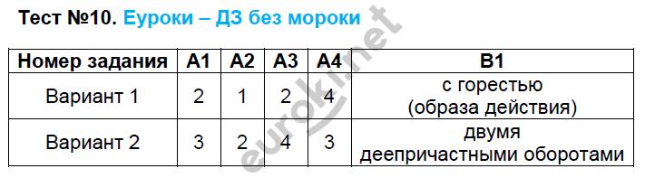 ГДЗ по русскому языку 8 класс контрольно-измерительные материалы Егорова. Задание: Тест 10