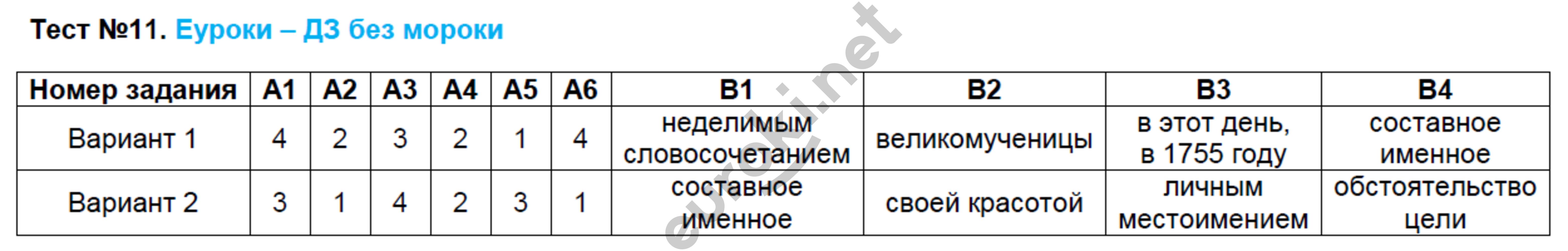 ГДЗ по русскому языку 8 класс контрольно-измерительные материалы Егорова. Задание: Тест 11