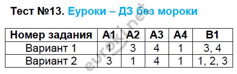 ГДЗ по русскому языку 8 класс контрольно-измерительные материалы Егорова. Задание: Тест 13