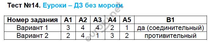 ГДЗ по русскому языку 8 класс контрольно-измерительные материалы Егорова. Задание: Тест 14