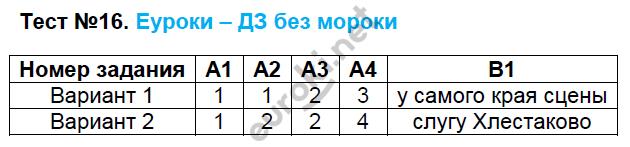 ГДЗ по русскому языку 8 класс контрольно-измерительные материалы Егорова. Задание: Тест 16