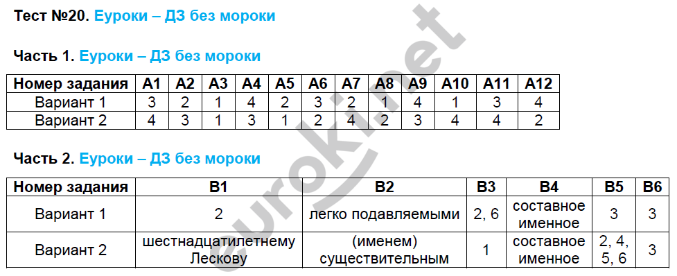 ГДЗ по русскому языку 8 класс контрольно-измерительные материалы Егорова. Задание: Тест 20